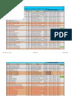 Rol Devolucion Examenes Finales 2012 1(120705 Prof Alu Enviado)