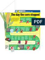The day the corn stopped