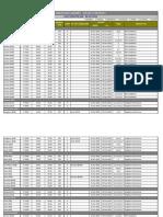 Kingfisher Flight Schedules
