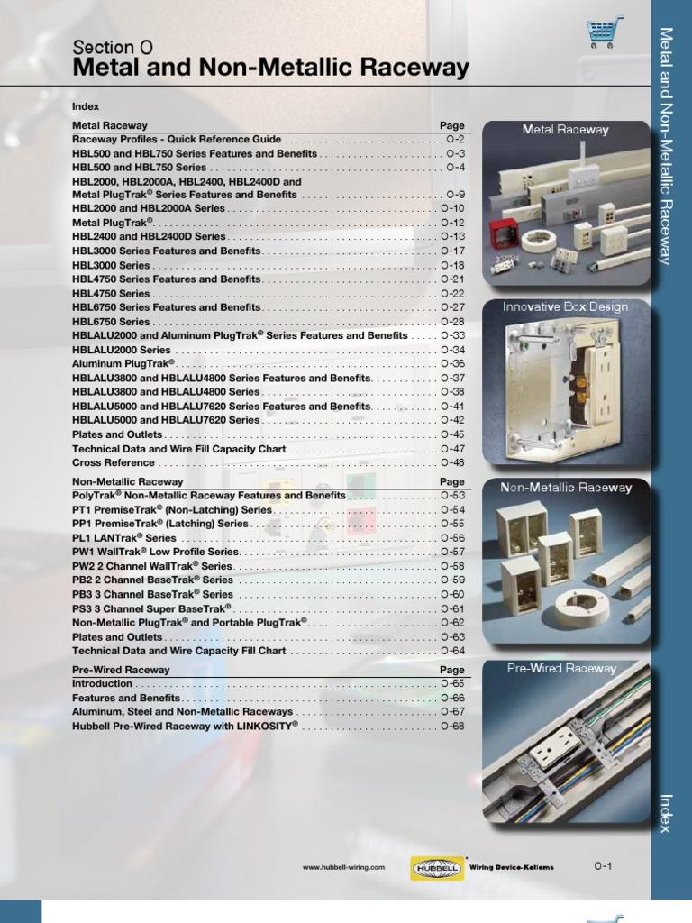 White Hubbell HBL718W HBL750 Series External Elbow