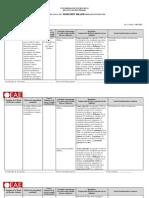 2011-2012 Historia Del Arte - Informe Anual de Assessment