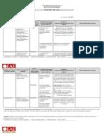 2011-2012 Matemáticas - Informe Anual de Assessment