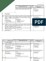 Cronograma Método I 2012  -- 08_08_2012