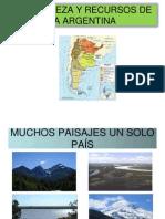 Naturaleza y Recursos de La Argentina