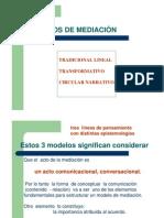Modelos de mediación