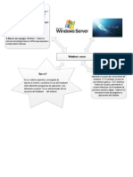 Mapa Mental Windows Server