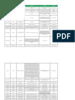 Imej PDF Lista Tarjeta