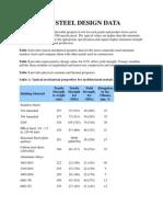 Stainless Steel Design Data