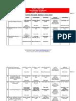 Alerta Legislativa - Mesas Directivas de Comisiones