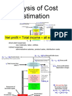 Analysis of Cost Estimation