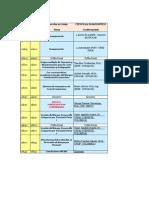 cronograma simposio guayaquil fechas
