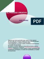 Etapas Del Proceso Creativo.ppt POWER POINT