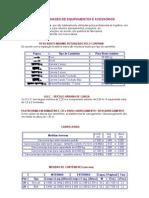 Medidas e Capacidades de Carretas