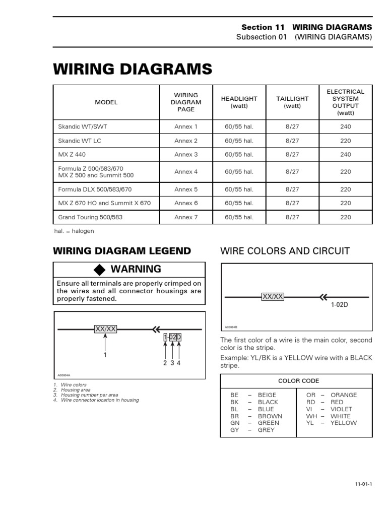 bombardier skidoo 1998 99 electric wiring diagram alternating current