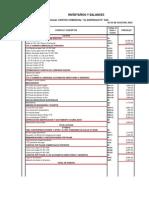 Inventarios y Balances Comercial El Borreguito Sac