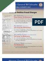 Fraud Chart