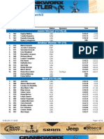 AirDownhill Results