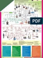 Gr8 Career Path