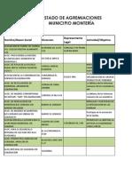 Listado Agremiaciones y Asociaciones Municipio de Montería