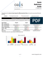 Quick Reference Guide for Financial Planning Aug 2012