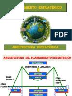 ARQUITECTURA  ESTRATÉGICA