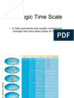 Geo Time Scale