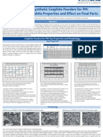 Poster Natural and Synthetic Graphite Powders for PM Comparison of Graphite Properties and Effect on Final Parts