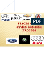 Ppt of Buying Decision Process