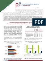 Funcionários Publicos - Estatistica 2012.06