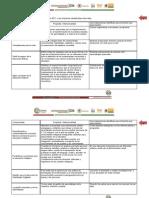 4 Cuadro Características del Plan de estudios 2011