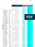 S&P 1000 Index - Dividends and Implied Volatility Surfaces Parameters