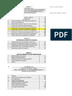Copia de Prob No.1 Simulacion Cgii Costoprodvendidos 010312