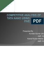 Porters Five Force Model Tata Nano