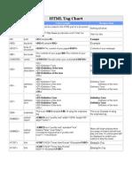 HTML Tag Chart