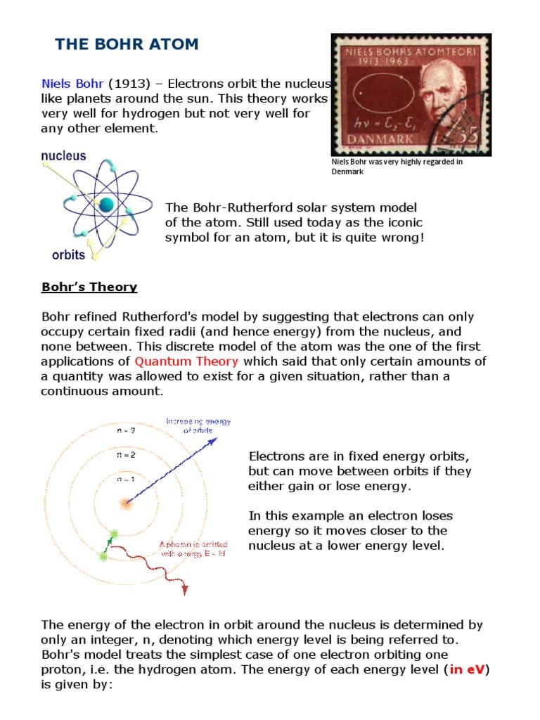 The bohr atom energy level atoms buycottarizona Images