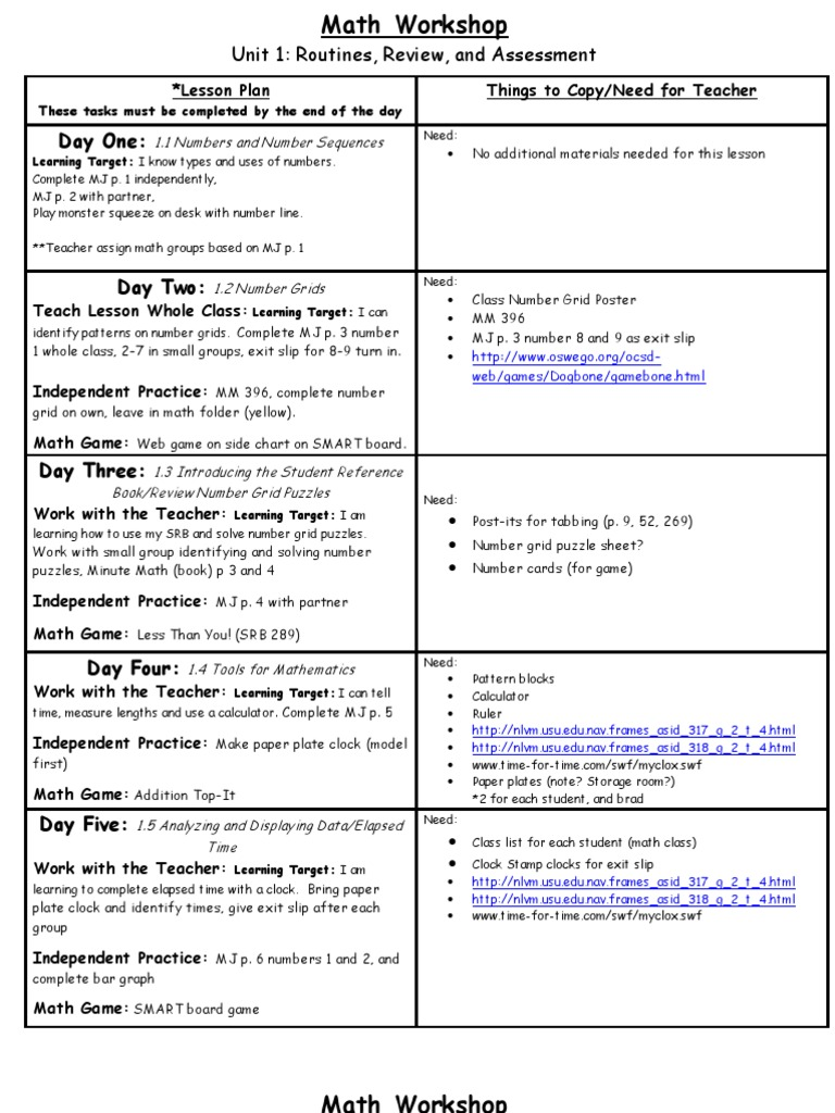 Exit Ticket Template Tes