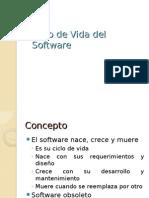 Ciclo de Vida Software