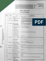 Joint Target Group, Urban Information Sheet, Nagoya Urban Area, RG243-Series59-Box15