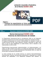 Ilustracion ISO9001