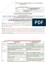 Cuadro Comparativo Entre La Ley Del Profesorado y La Ley de Reforma Magisterial