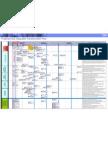Combined Integration Plan (Final)