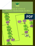 manual de gestão de processos ANEEL