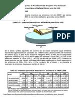 2-7 Inventario Emisiones Programa Hoy No Circula DF
