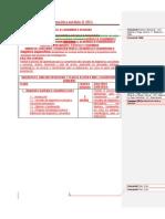 Guia temática FDC módulo II