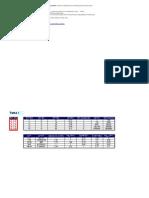 Excel 2002 - Aplicatii 1-4