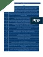 Java Poject Titles (1)