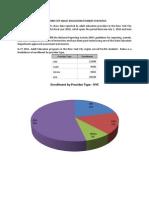 NYC Region Adult Education Student Statistics 2011