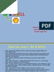 BP SHELL