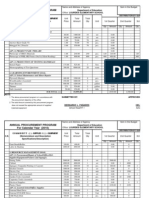 37655846 Annual Procurement Plan