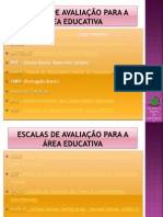 Escalas_Av_Área Educativa